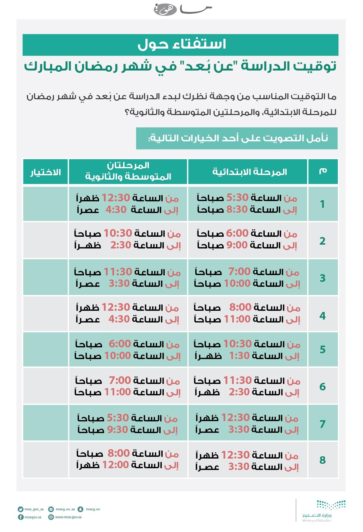 تصويت الدراسة في رمضان
