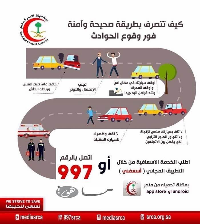 رقم الهلال الأحمر السعودي المجاني
